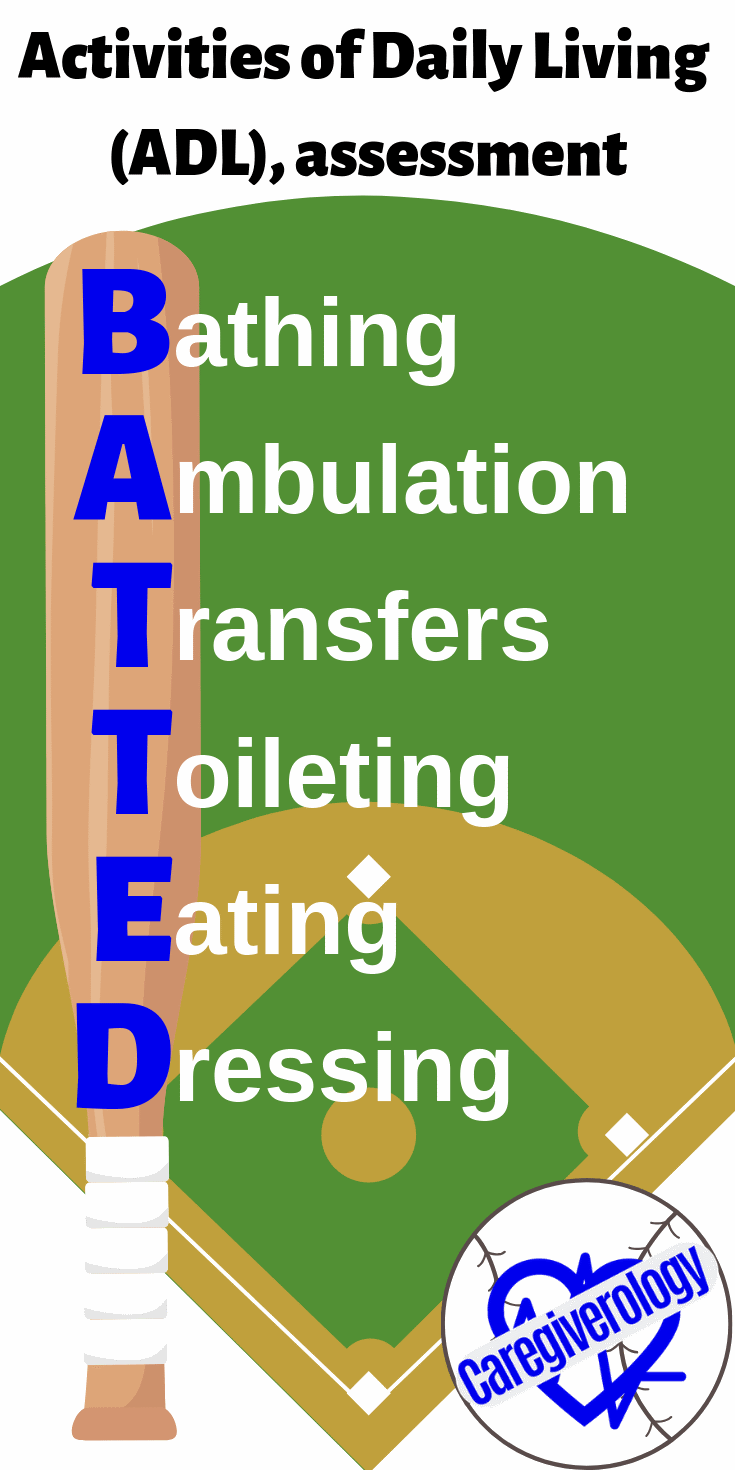 Activities of daily living (ADL), assessment