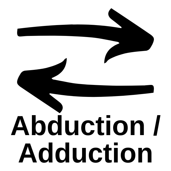 ROM abduction and adduction