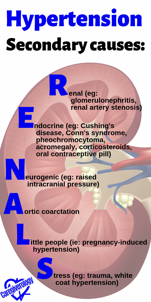 Hypertension, Secondary causes: RENALS mnemonic