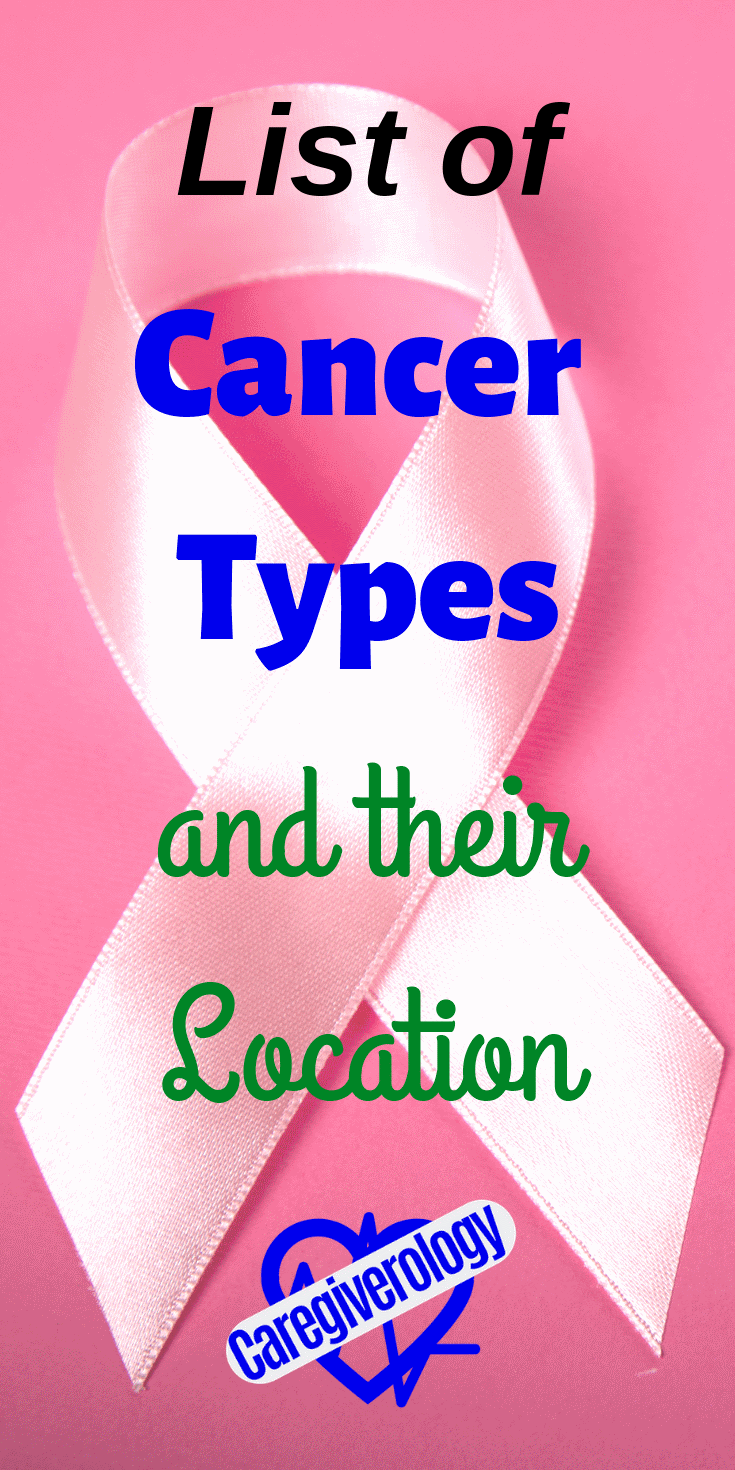 List of cancer types and their location