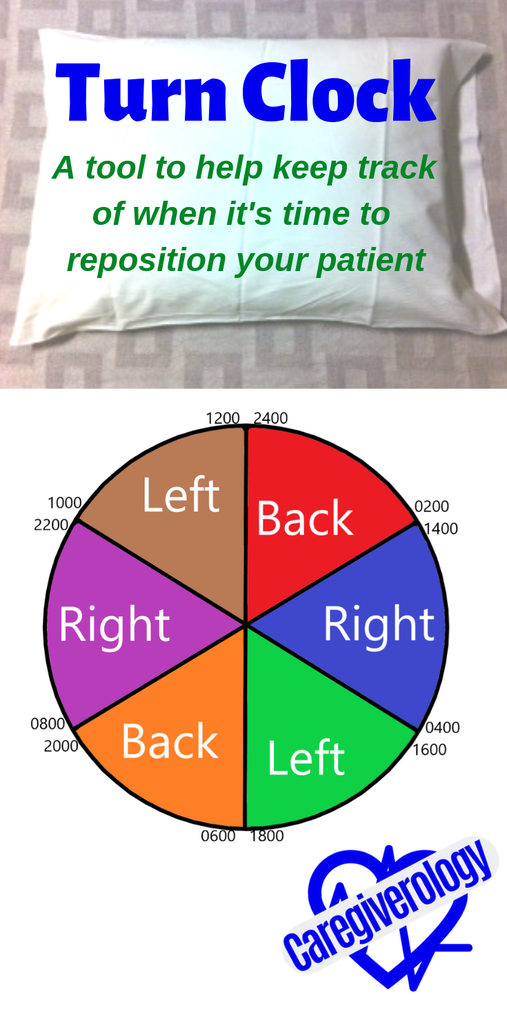 How To Turn A Garage Into A Bedroom: How To Reposition A Patient Properly
