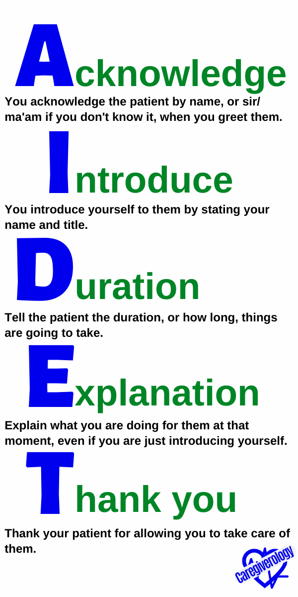 Acknowledge Introduce Duration Explanation Thank You