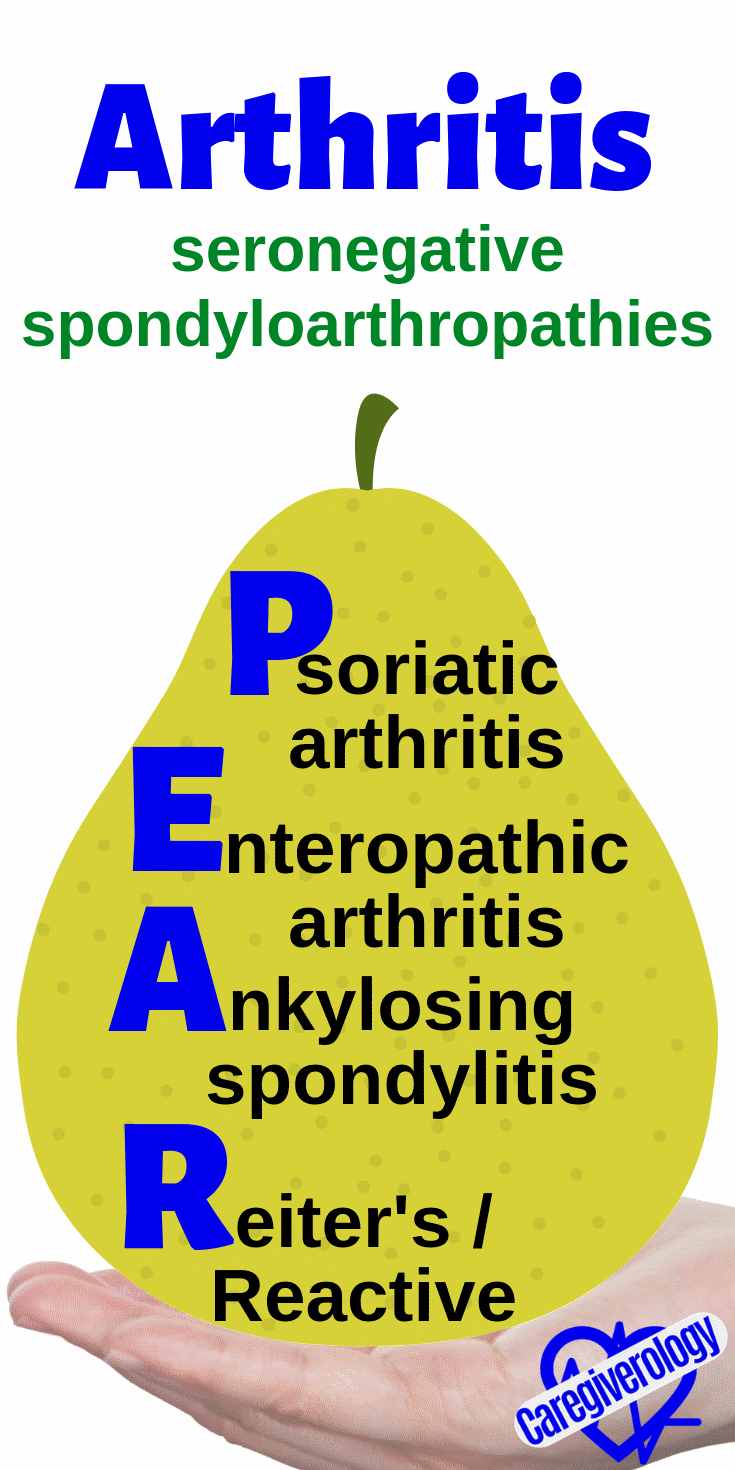 Arthritis, seronegative spondyloarthropathies: PEAR