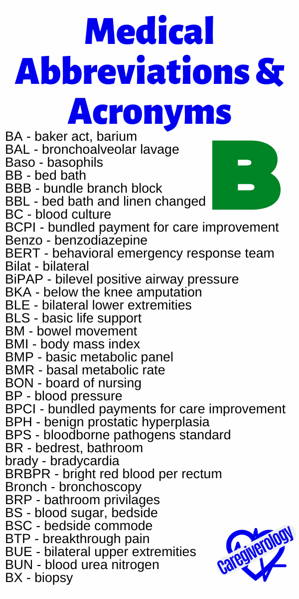 Medical Abbreviations and Acronyms B