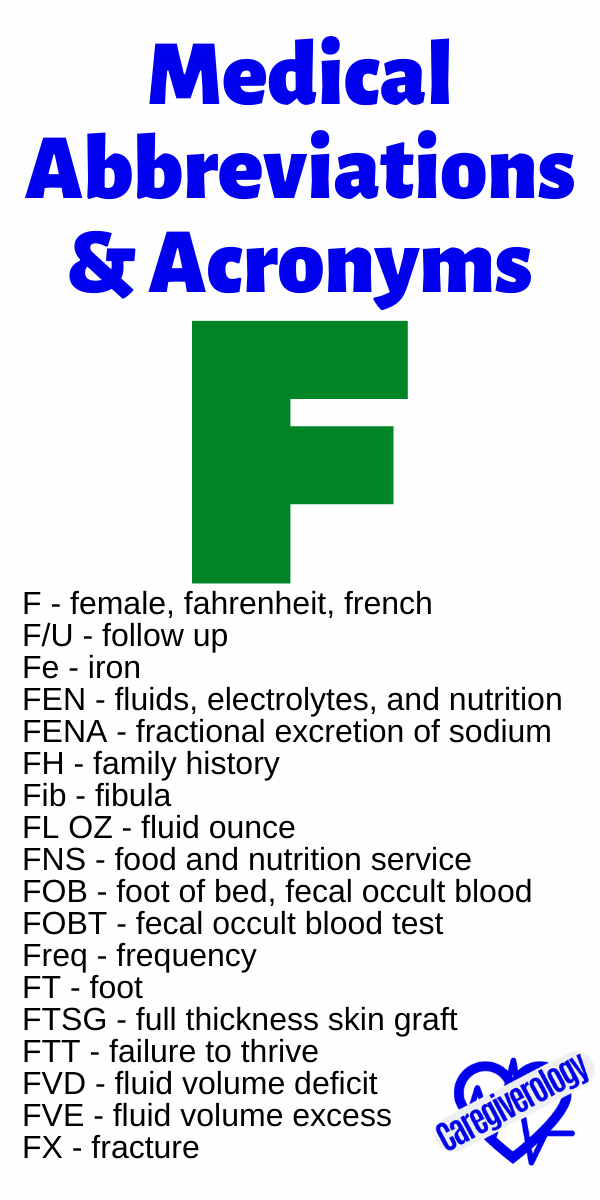 Medical Abbreviations and Acronyms F