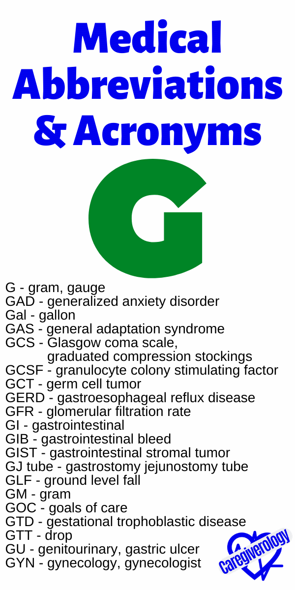 Medical Abbreviations and Acronyms G