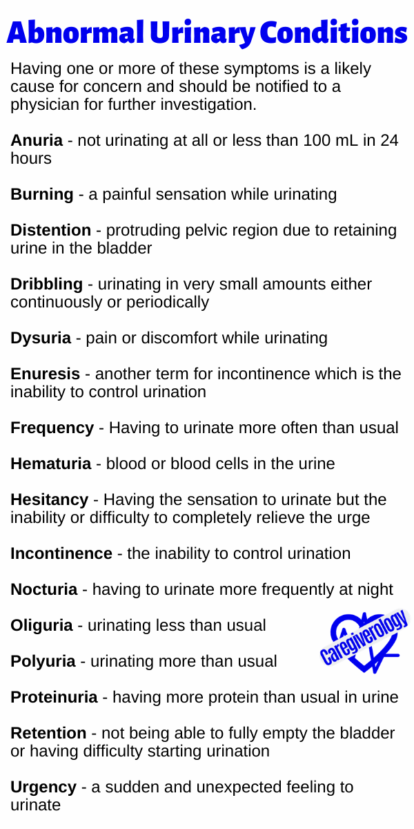 Abnormal Urinary Conditions