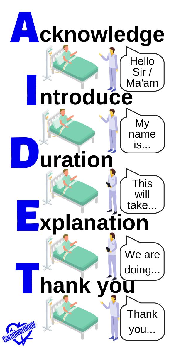 AIDET Mnemonic Infographic