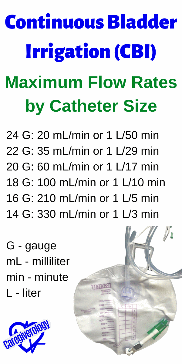 CBI Maximum Flow Rates by Catheter Size